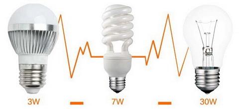 Экономим электроэнергию в домашних условиях 3